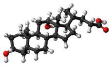 Kybella - Acido Deoxicolico - Injectors