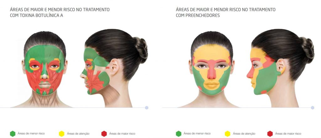 Harmonização facial com medico sao paulo especialista rosto